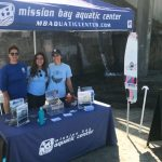 MBAC spreads sustainable message at UCSD's 8th Annual Meet the Beach event